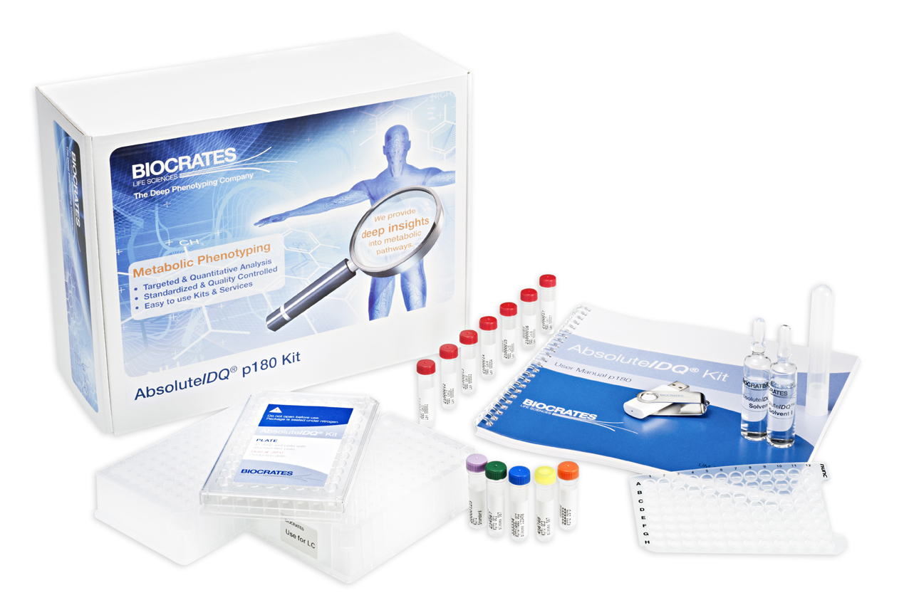 AbsoluteIDQ-p180-Kit-Proteigene